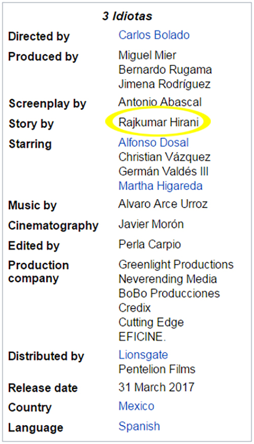 film star distribution essay