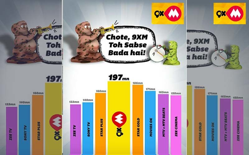 9XM Is The NO. 1 Television Channel In India