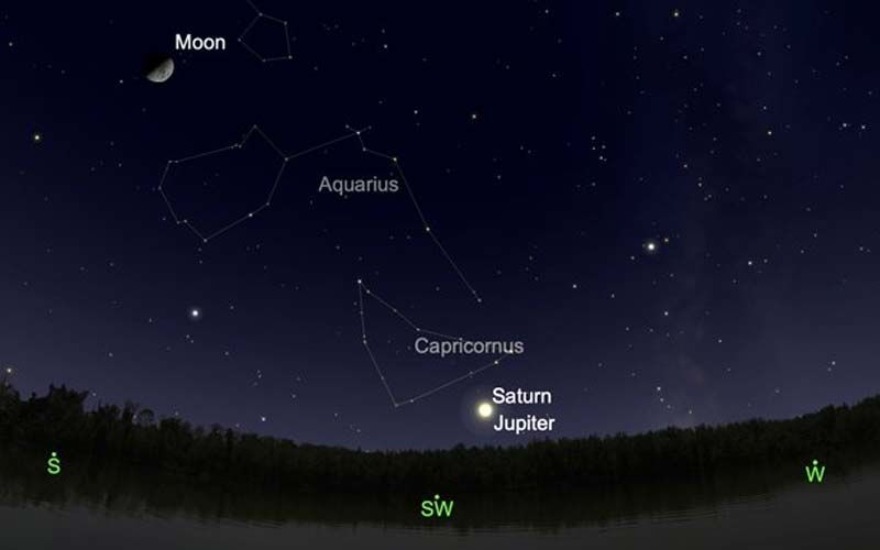 Jupiter Saturn Conjunction 21 December 2020: Time, How to watch in India - all you need to know