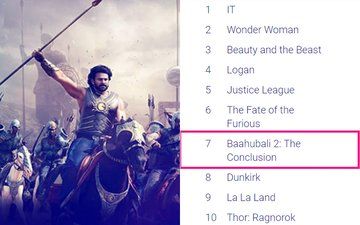 Baahubali 2 Is The 7TH MOST SEARCHED Movie In The World On Google Top Trends 2017